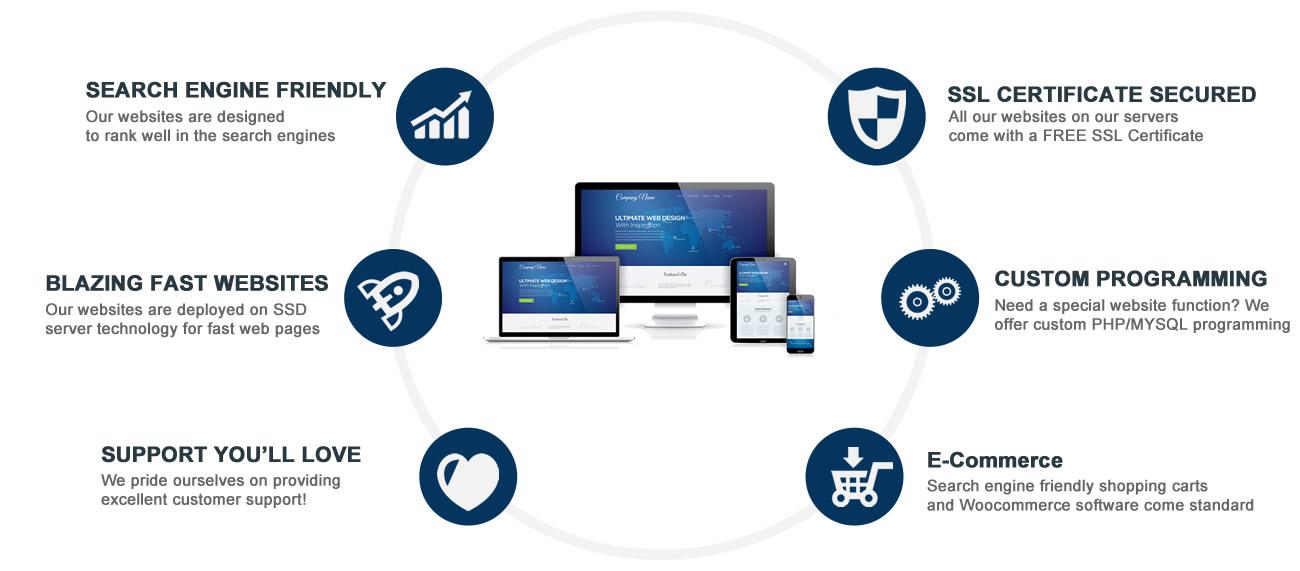 Hit2Web Web Design Services